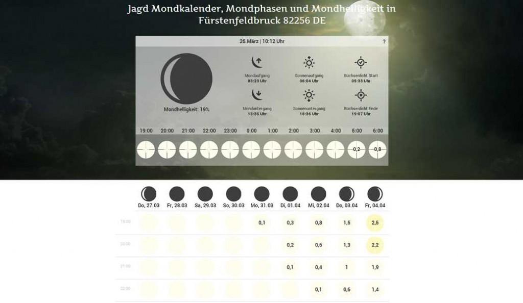 Wetter_Jagdwetter2