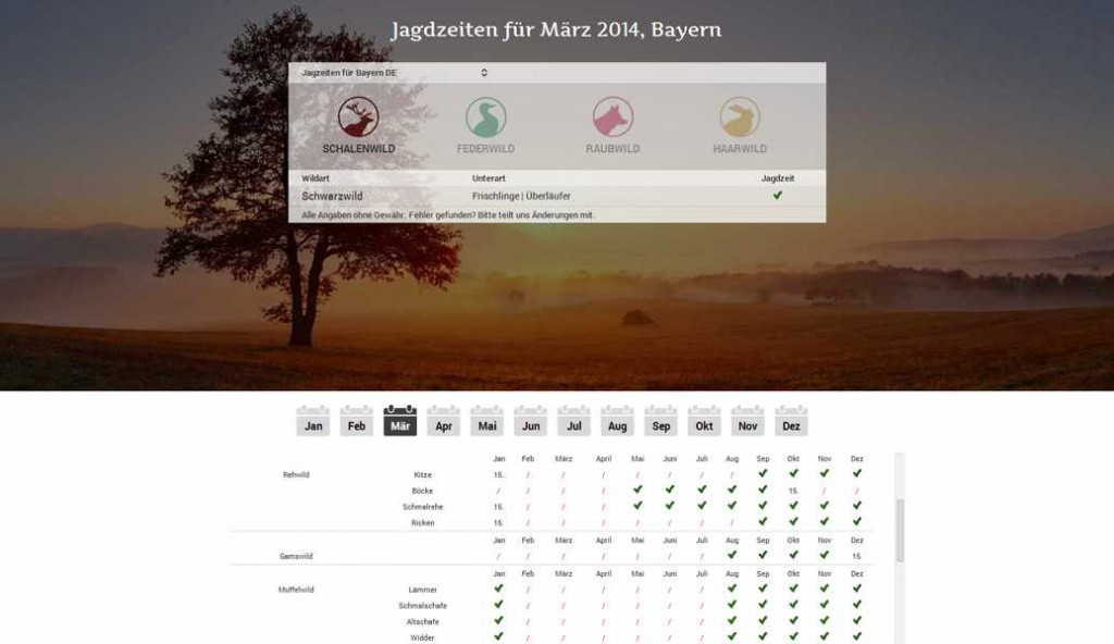 Wetter_Jagdwetter3